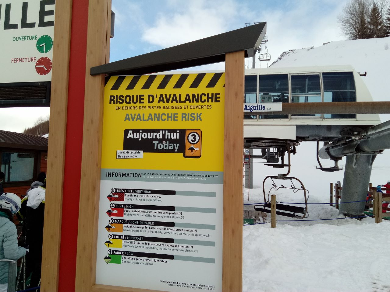 Avalanche risk 3